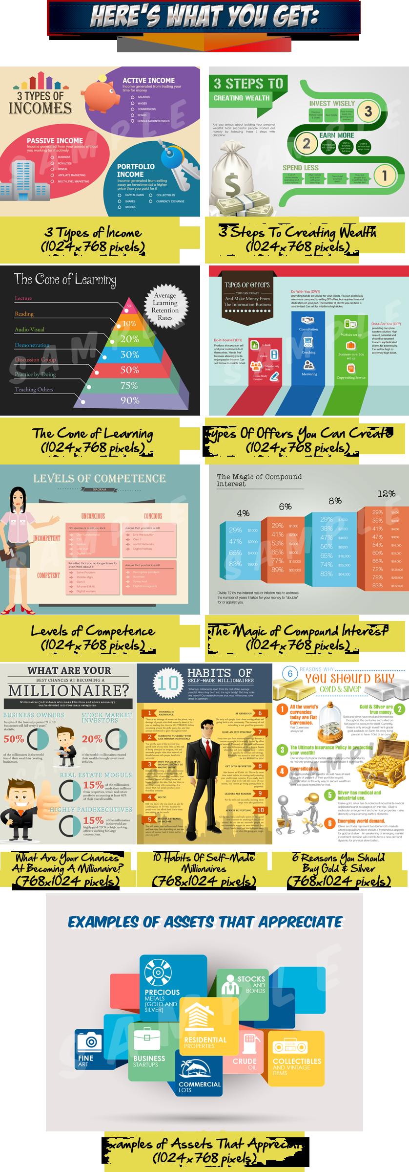 10 Infografias para Negocios